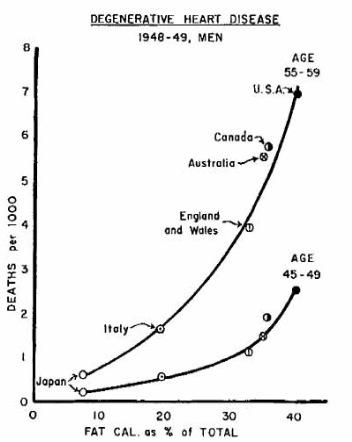 ancelkeysgraph1_thumb.jpg